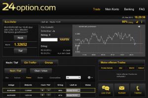 24Option Trading24Option Trading